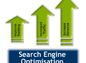 How SEO Work For You- Increase Your Business